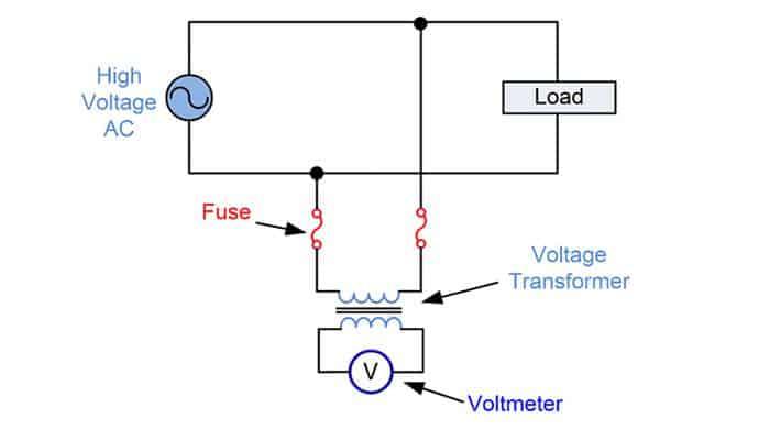 Fig.3 Diagrama del circuito del transformador potencial