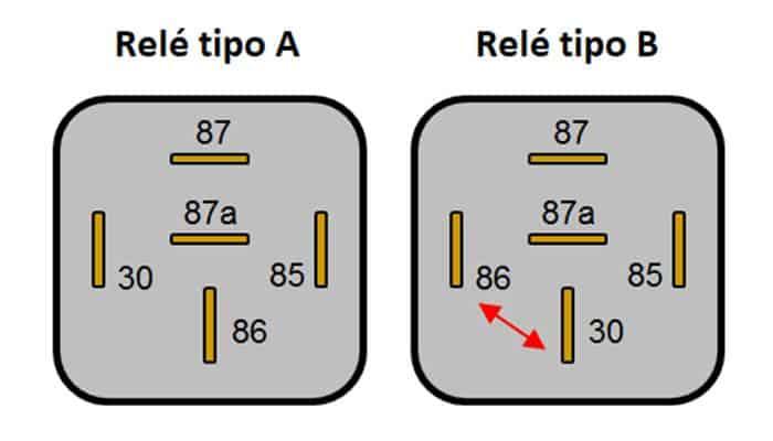 Tipos de relay automotriz