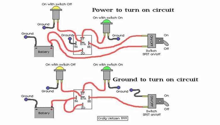 1.Función de los tipos de relay automotriz