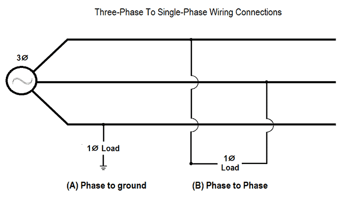 Figura 1: Conexiones trifásicas a monofásicas