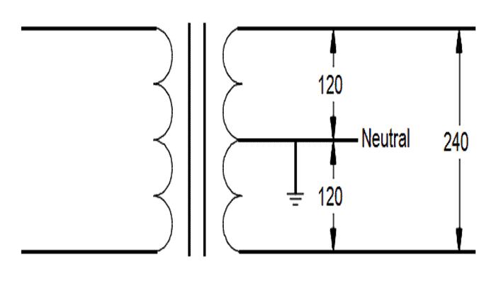 IMAGEN Figura 2: Esquema del sistema monofásico de de 3 hilos