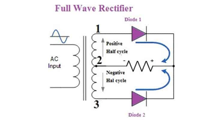 Rectificador de onda completa
