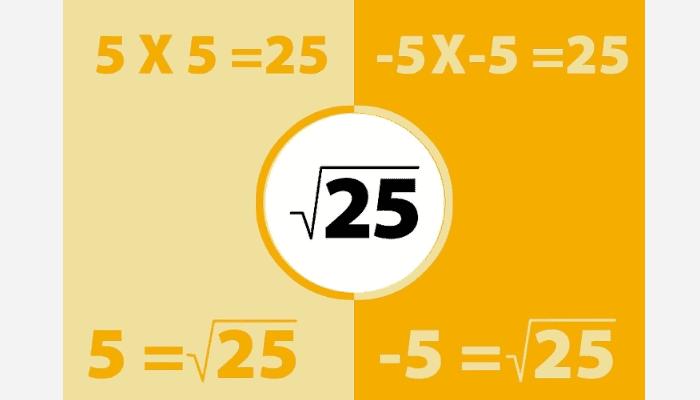 Calcular la solución negativa de una raíz cuadrada