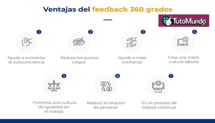 Las ventajas del feedback de 360 grados