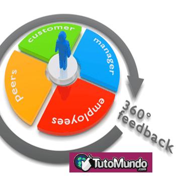 La importancia del feedback de 360 grados