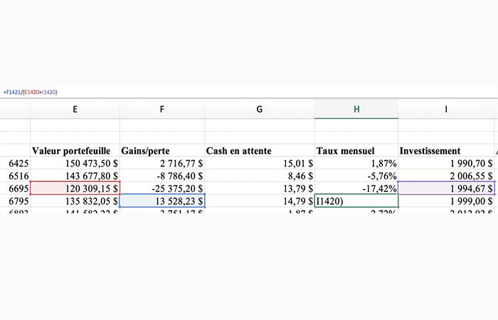 Calculo de media aritmética de rendimiento anual (tarifa mensual)