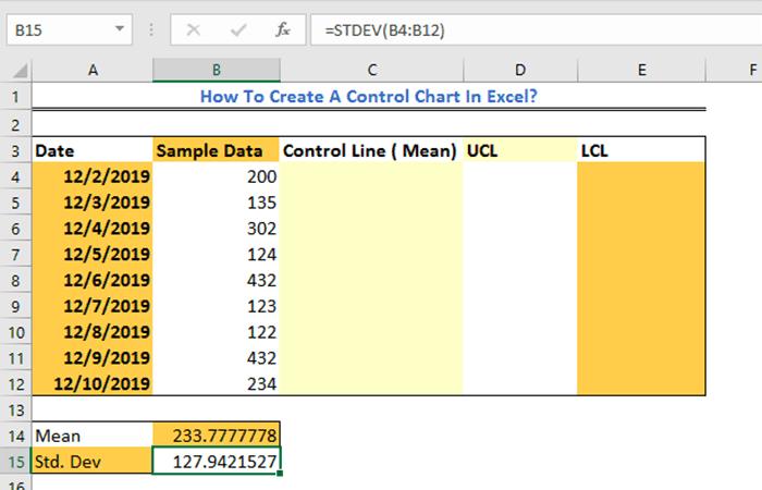 Figura 12 - Cómo crear un gráfico de control
