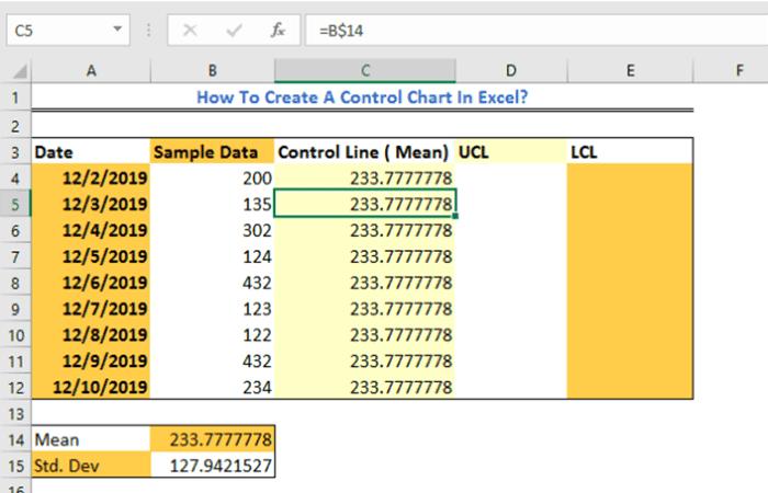 Figura 14 - Gráficos de control en Excel