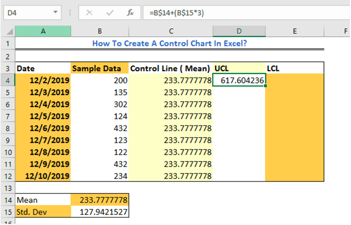 Figura 15 - Control estadístico del proceso