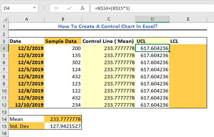 Figura 16 - Gráfico de control de procesos en Excel