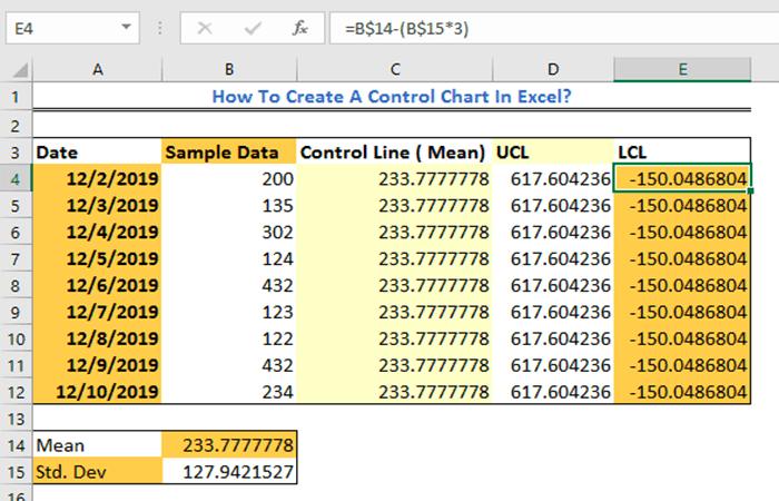 Figura 18 - Gráfico de control en Excel