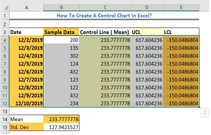 Figura 19 - Gráfico de control en Excel