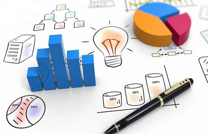 Estrategias publicitarias - Formula AIDA