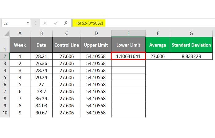 Insertar gráfico de líneas y áreas.