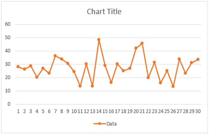 Seleccionar fuente de datos