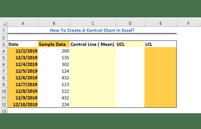 Figura 4 - Cómo crear un gráfico de control