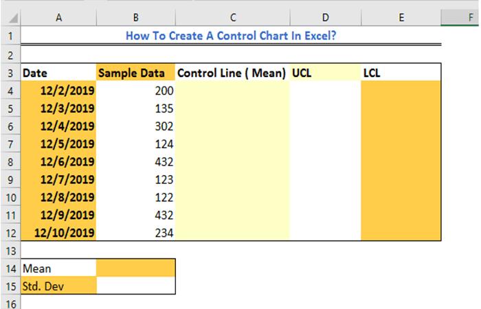 Figura 5 - Cómo crear un gráfico de control
