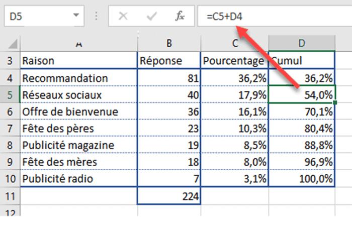 Cálculo de porcentajes acumulados
