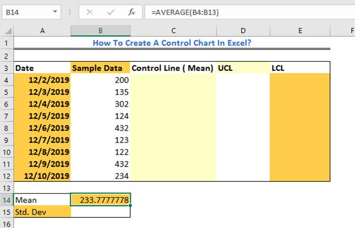 Figura 8 - Creación de gráficos de control